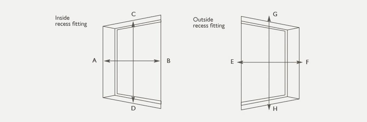 measuring insideoutsidefit